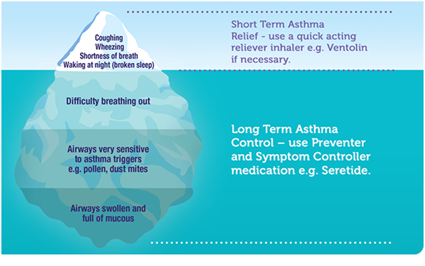 Asthma_Relief